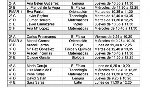 Tutorías-Curso-2018-2019 IES 9 Valles